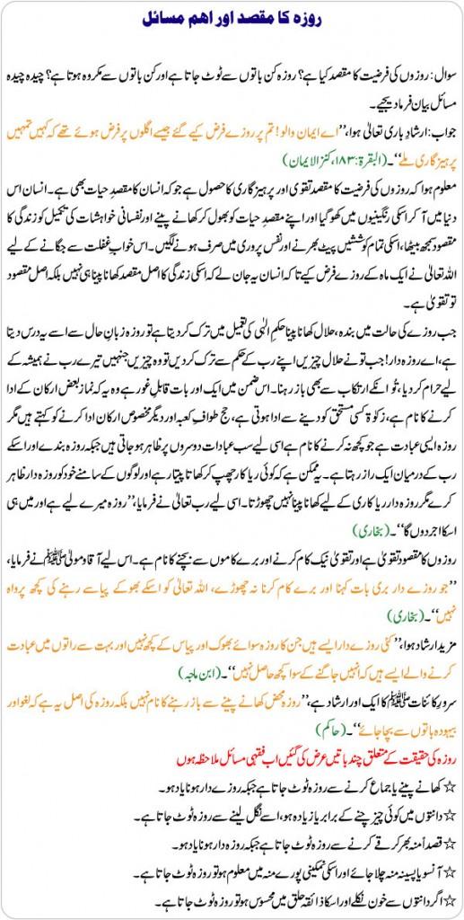 Roza Ka Maqsad Aur Aham Masail in Urdu
