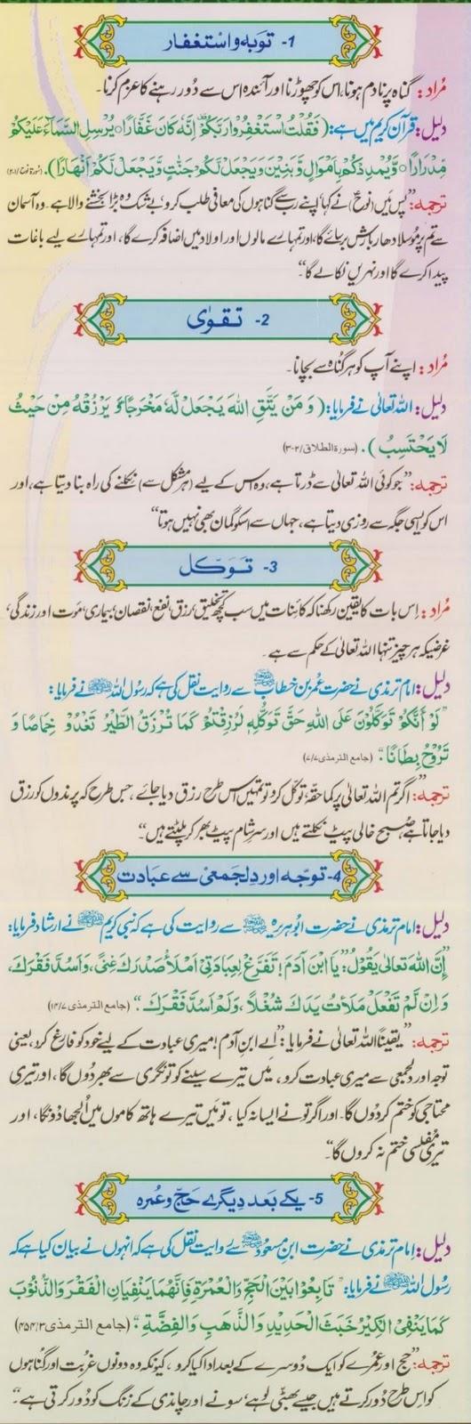 Rizq Ki Kunjiyan By Professor Dr. Fazle Elahi