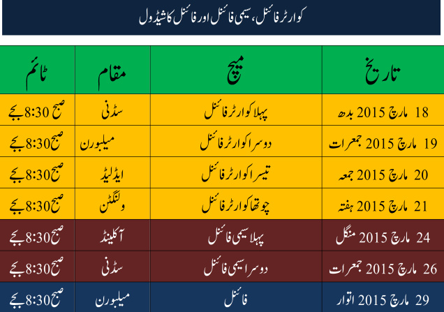 636 x 447 jpeg 126kB, ICC Cricket World Cup 2015 Schedule in Urdu and ...