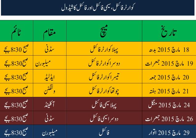 ICC Cricket World Cup 2015 Schedule Urdu